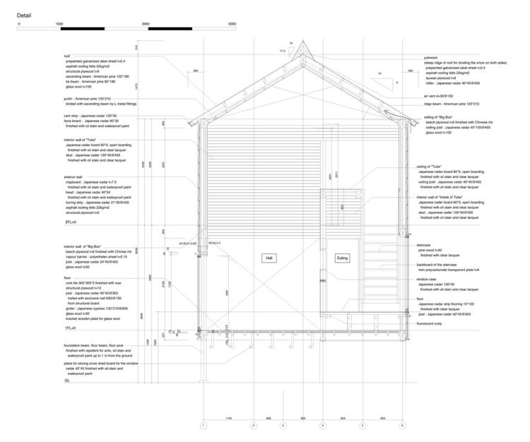 via © Daigo Ishii + Future-scape Architects