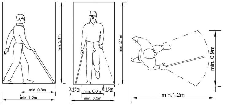 Antropometría / Persona con bastón