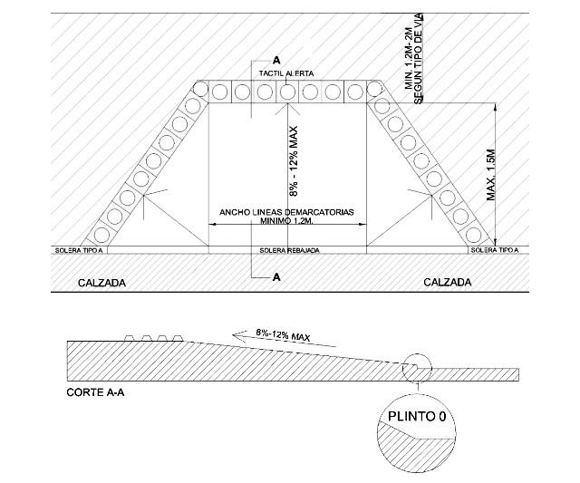 Condiciones del Espacio Público / Rebajes de Solera Peatonal con Alas Laterales