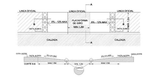 Condiciones del Espacio Público / Rebajes de Solera Peatonal para Aceras Angostas