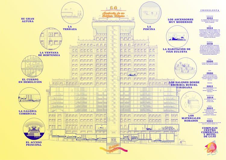 Anatomía de un edificio mágico. Image Cortesía de Andrea Gonzalez
