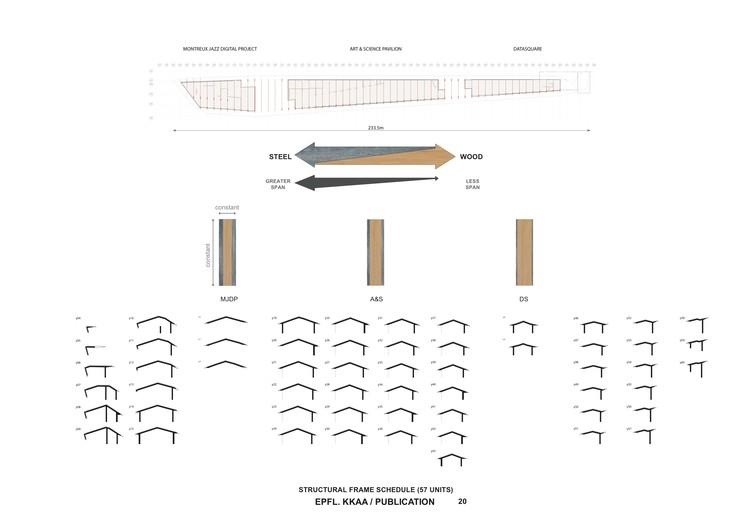 Structural Frame Schedule