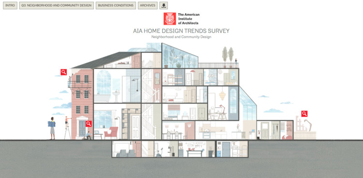 Interactive Infographic Unveils AIA's 2016 Third Quarter Home Design Trends Survey, Courtesy of The American Institute of Architects (AIA)