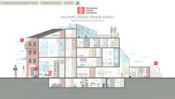 Interactive Infographic Unveils AIA's 2016 Third Quarter Home Design Trends Survey