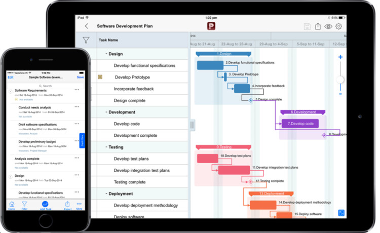 Project Planning Pro, vía Project Planning Pro