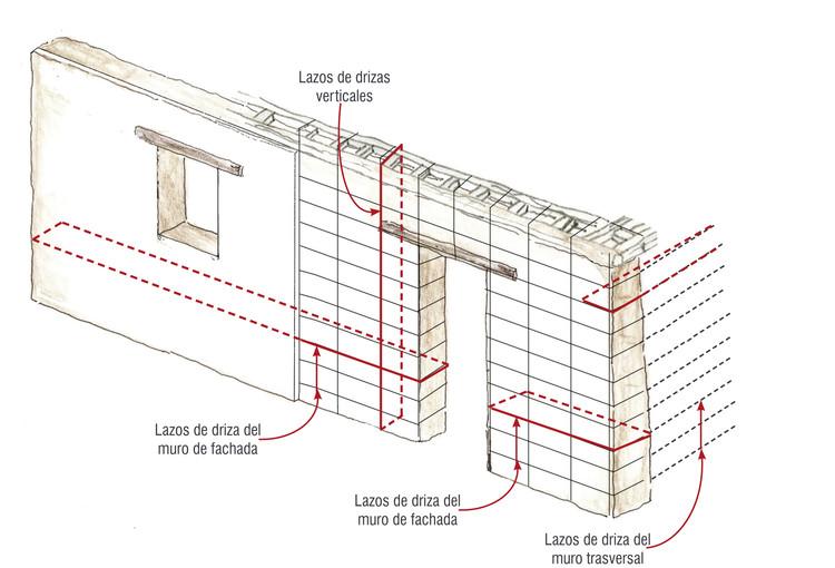 """Cortesía de Fichas para la reparación de viviendas de adobe"""", Ministerio de Vivienda, Construcción y Saneamiento de Perú, 2014"""