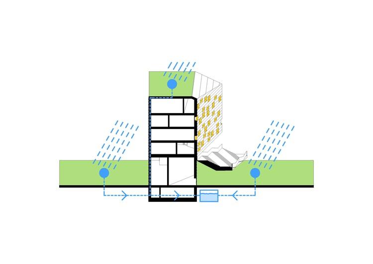 Sistema de recogida de aguas lluvia. Imagen cortesía de FAAB Architektura