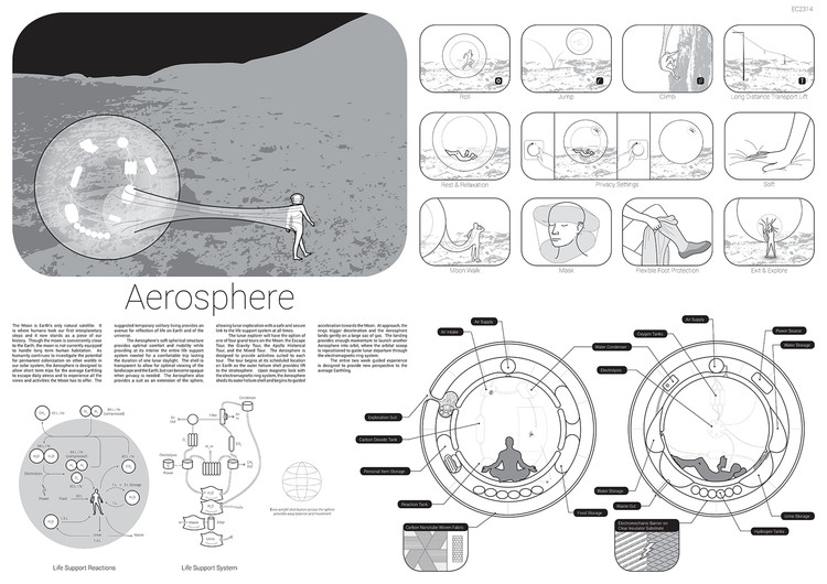 THE AEROSPHERE / Stephanie Stiers. Image Courtesy of Eleven-Magazine.com