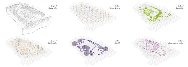 Esquemas horizontales. Image Cortesía de AGi architects