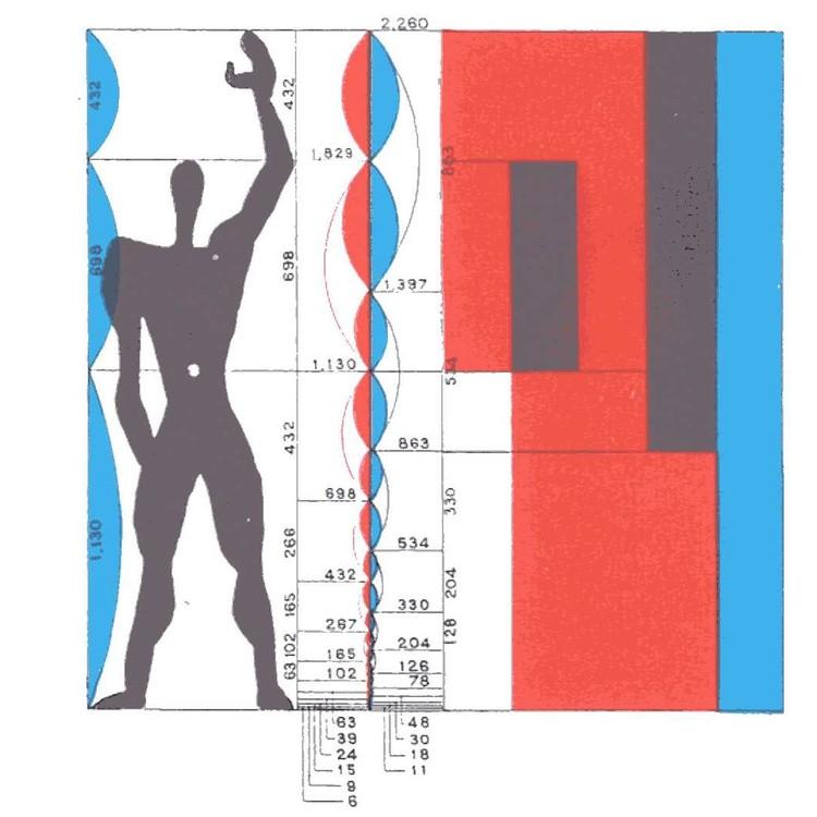 Modulor, 1948. Le Corbusier. Image via Arqhys