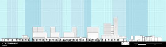 Corte/Sección y perfil urbano