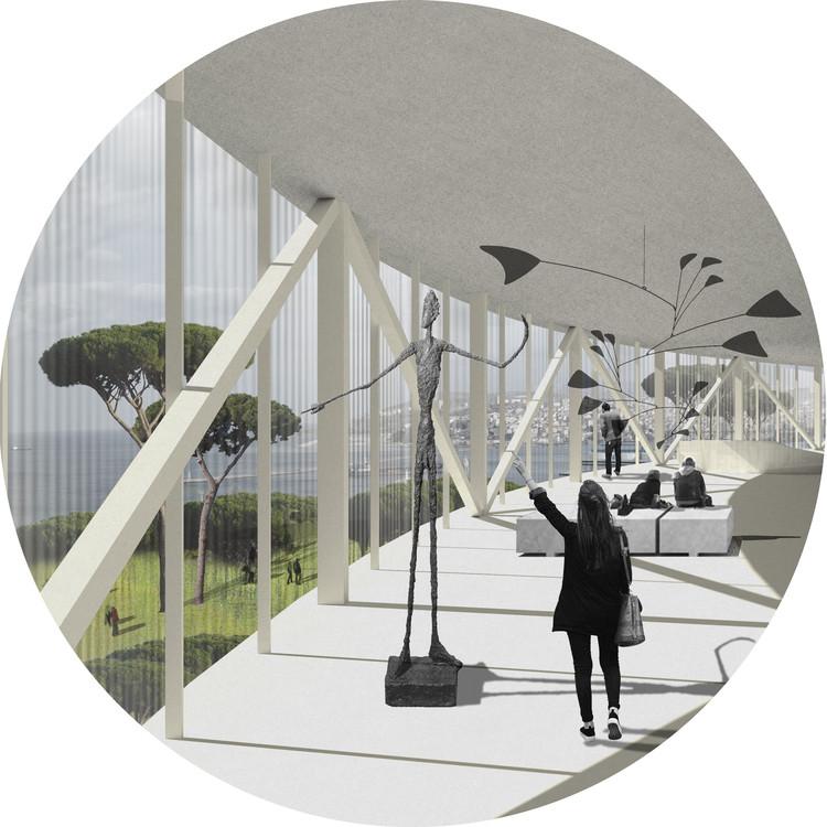 © Openact Architecture