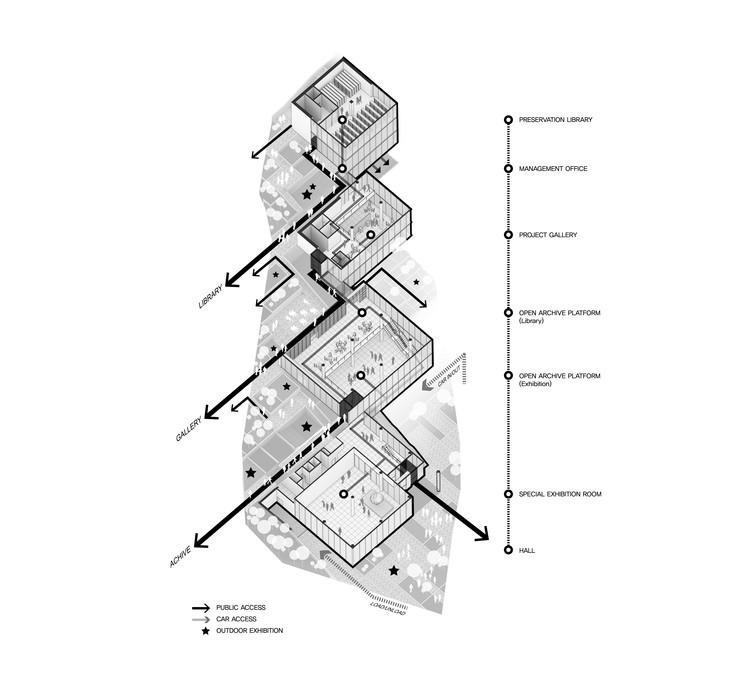 Courtesy of Arcbody Architects