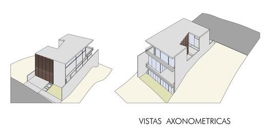 Vistas Axonométricas