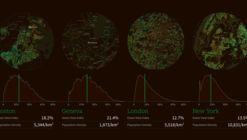 Treepedia: la enciclopedia de los árboles de ciudades de todo el mundo