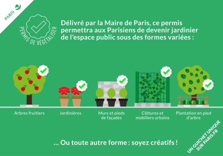 © Prefeitura de Paris
