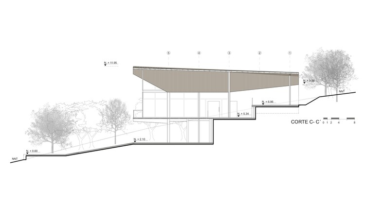 Section CC