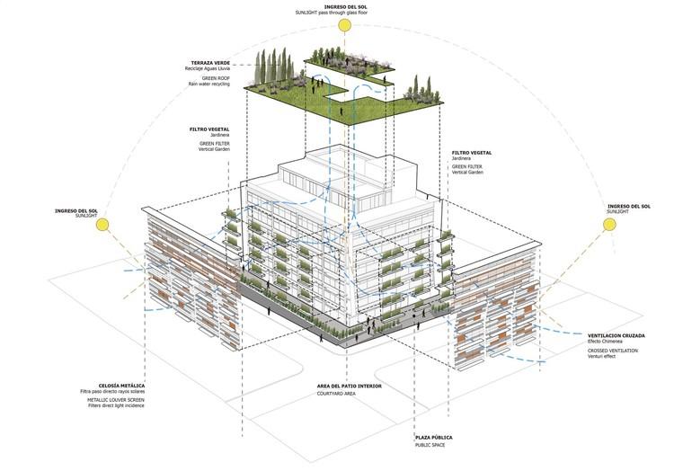 Esquemas Y Diagramas En La Representaci N Arquitect Nica
