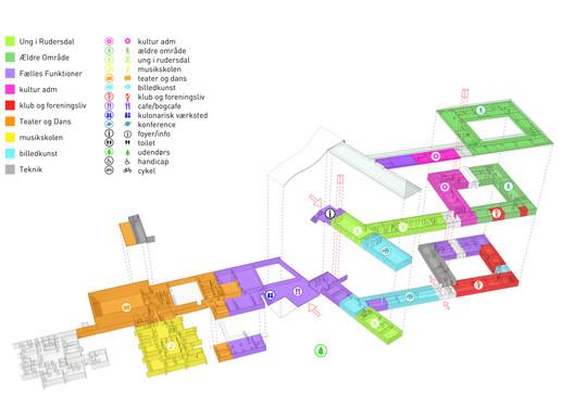 Centro Cultural Mariehøj. Image via WE Architecture + Sophus Søbye Architects