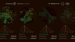 Treepedia - MIT Maps and Analyses Tree Coverage in Major Cities