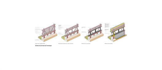 Technical Section