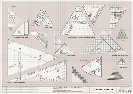 Triangle Elements in Classic Pei Buildings Shown in the Same Scale. Image Courtesy of Tianci Han