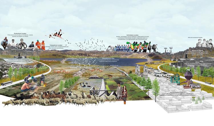 Propuesta para un Territorio Integrado: 'Ciudad Territorial Chinchaycocha' en Pasco, Perú, Imaginario. Image Cortesía de Gabriel Vergara