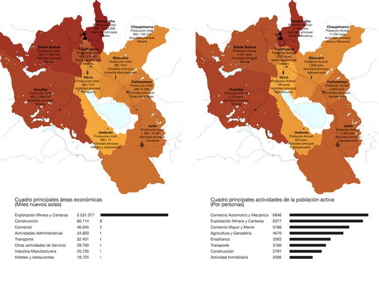 Mapas Estadísticos Economía. Image Cortesía de Gabriel Vergara
