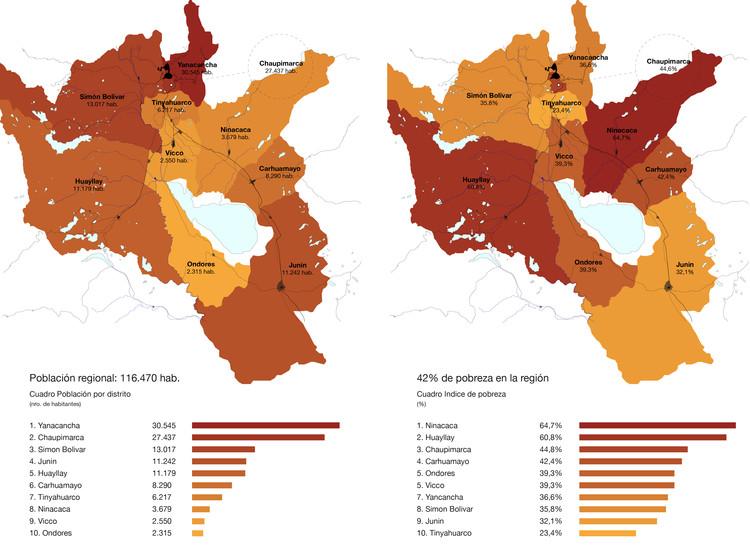 Mapas Estadísticos Población y Pobreza. Image Cortesía de Gabriel Vergara