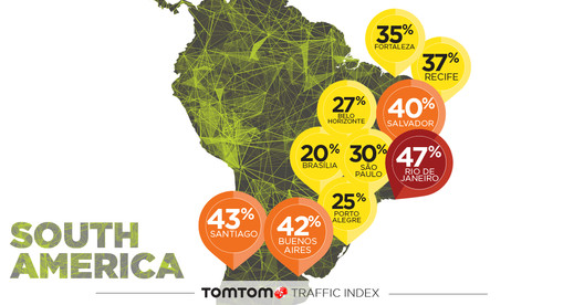 Courtesy of TomTom Traffic Index