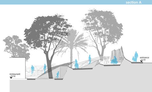 Cortesía de Lab for Planning and Architecture