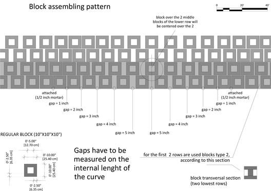 Block assembling pattern