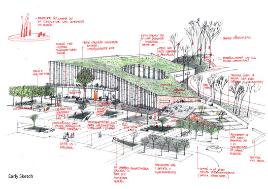 Concept sketch. Image Courtesy of Sweco