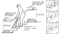 Manuales de accesibilidad y diseño universal para consultar ahora mismo (en español)