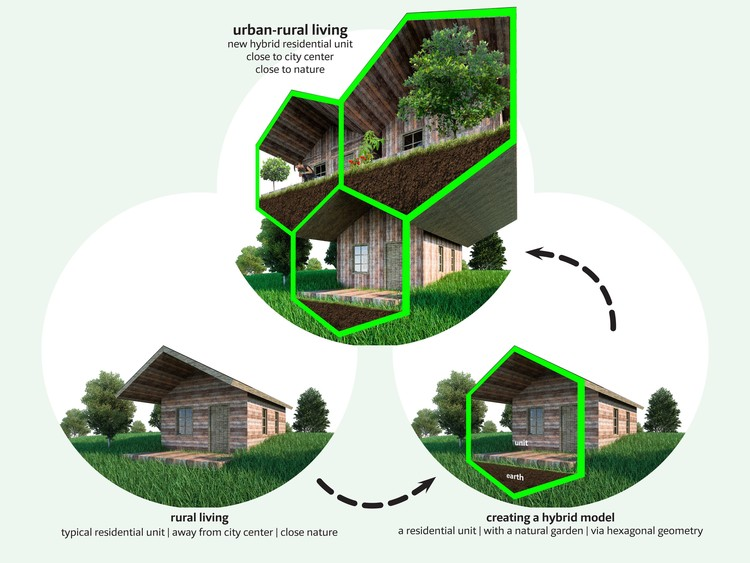 Urban Rural seeks to bring the lush landscape of rural living to an urban environment. Image Courtesy of Eray Carbajo