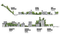 Barcelona creará 44 hectáreas de áreas verdes a 2019