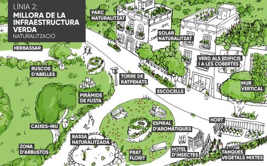 Línea 2 de acción: mejora de la infraestructura verde. Image © Ayuntamiento de Barcelona