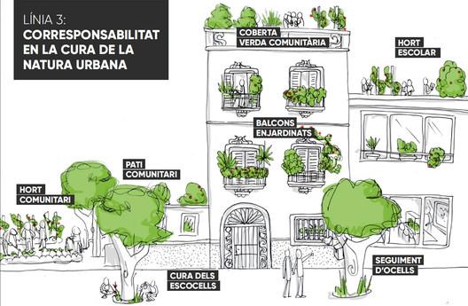Línea 3 de acción: co-responsabilidad en el cuidado de la naturaleza urbana. Image © Ayuntamiento de Barcelona