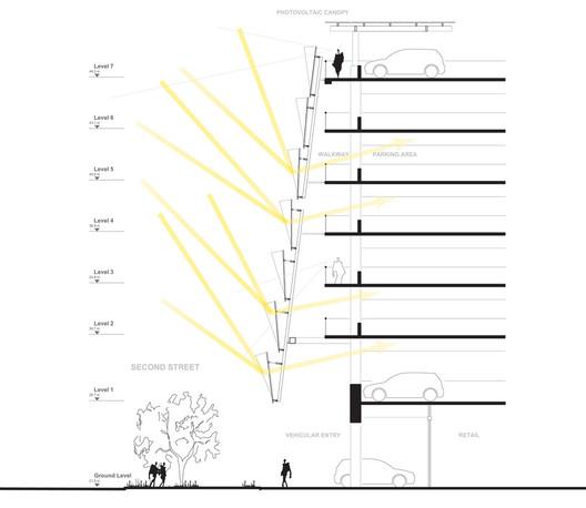 City of Santa Monica Parking Structure #6 / Behnisch Architekten + Studio Jantzen. Image Courtesy of Behnisch Architekten + Studio Jantzen