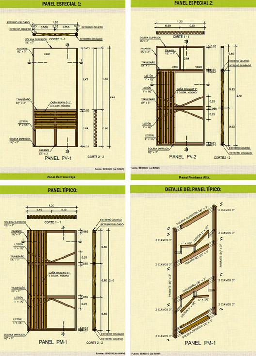 © Vía Servicio Nacional de Capacitación para la Industria y la Construcción (SENCICO)