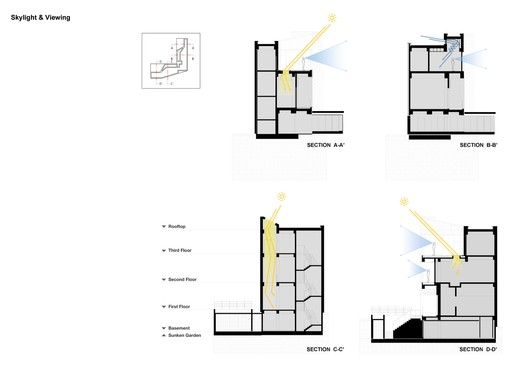 Skylight Detail Sections