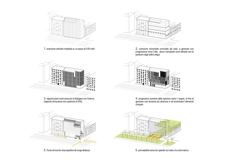 Facade Composition Diagram