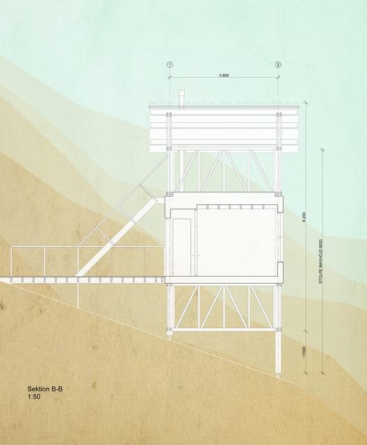 Sección B