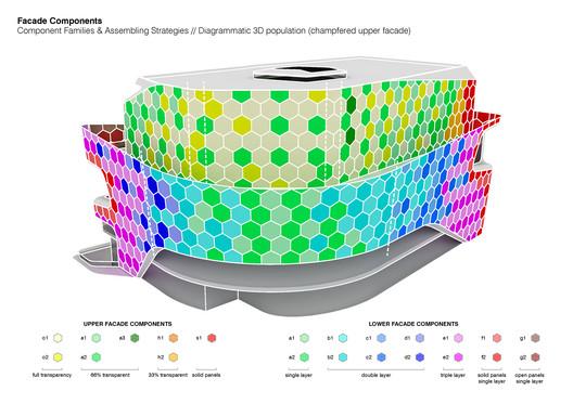 Diagram: Facade Tesselation
