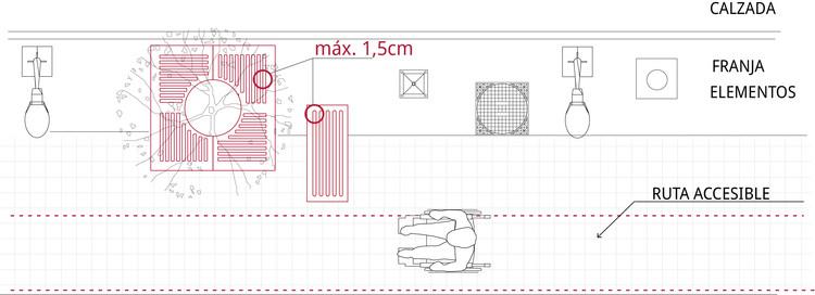 Disposición y orden de elementos tipo rejillas en la acera. Image © Corporación Ciudad Accesible