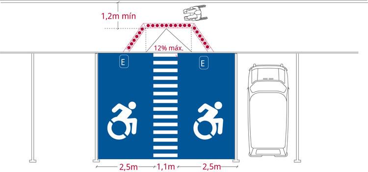 Modelos de estacionamientos perpendiculares a la vereda y conectados por diferentes rebajes. Image © Corporación Ciudad Accesible