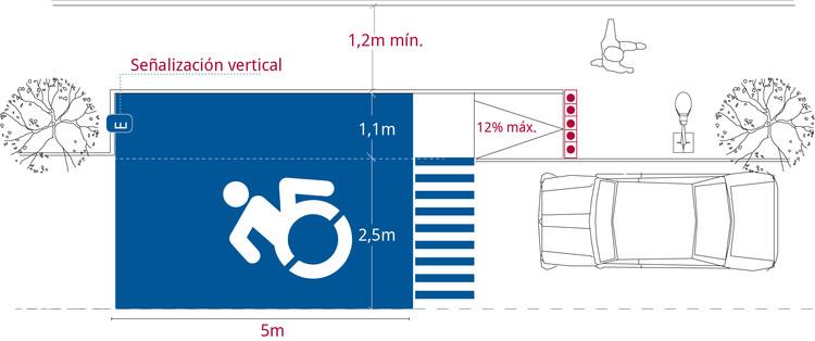 Modelo de estacionamiento paralelo a la vereda. Image © Corporación Ciudad Accesible