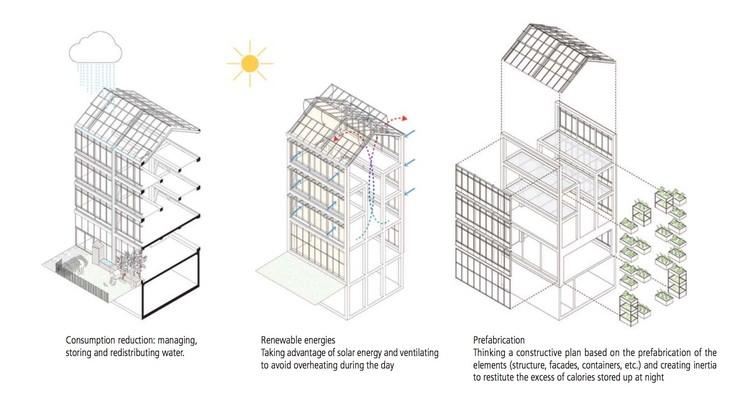 Ilimelgo Reimagines Future of Urban Agriculture in