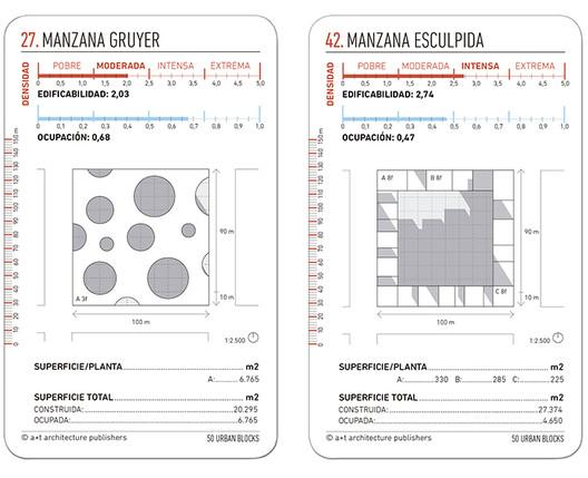 Aprende a diseñar una manzana urbana con este set de 50 cartas
