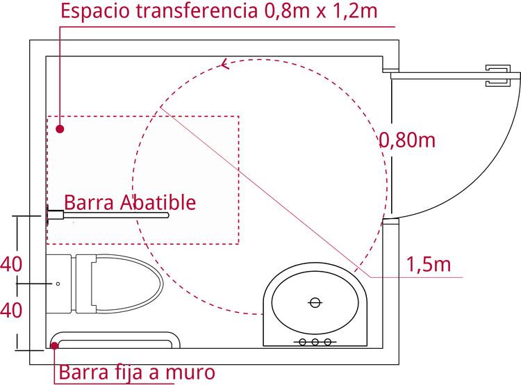Condiciones mínimas de baño accesible en las edificaciones que lo requieren. Image © Corporación Ciudad Accesible